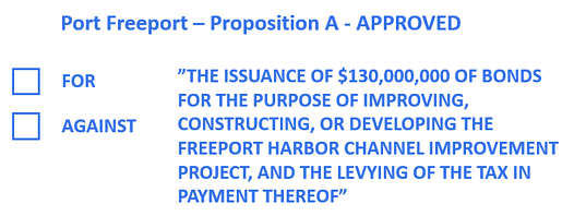 Prop A APPROVED