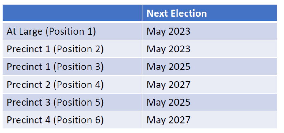 Term Table - updated 2021-1